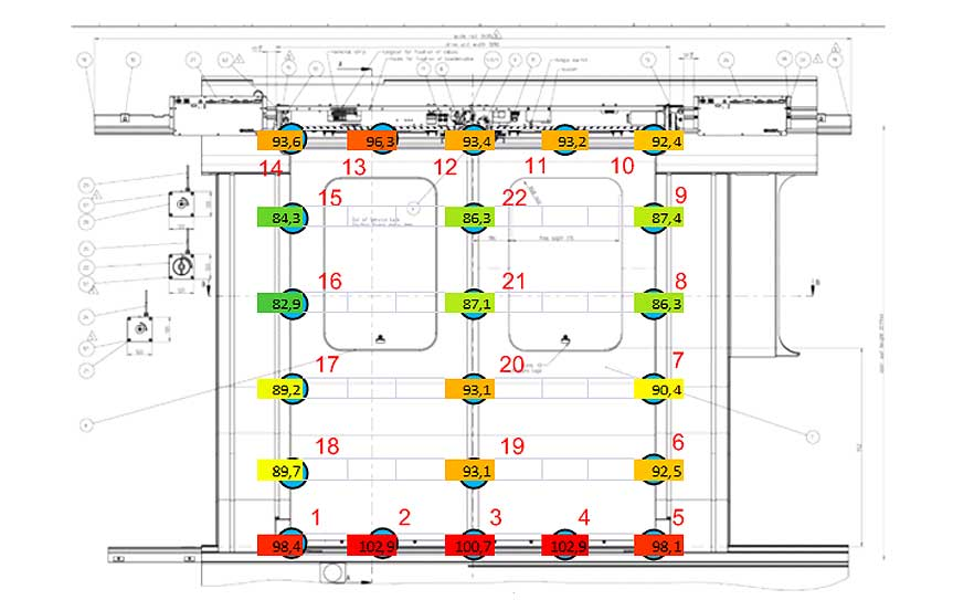 Case Study: Characterization of noise transmission through doors