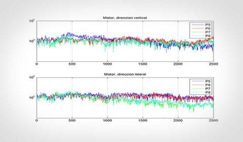 Vieillissement prématuré du silentbloc du moteur diesel