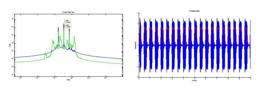 Case Study: Environmental characterization for track signaling