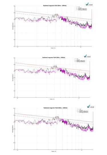 Case Study: EMC troubleshooting