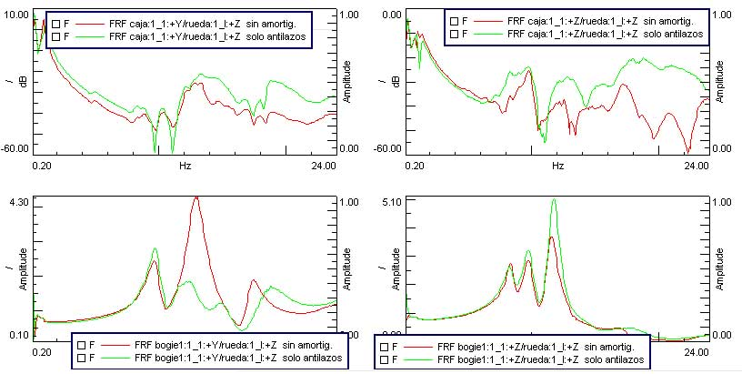 Case Study: Modal analysis with on-track excitation