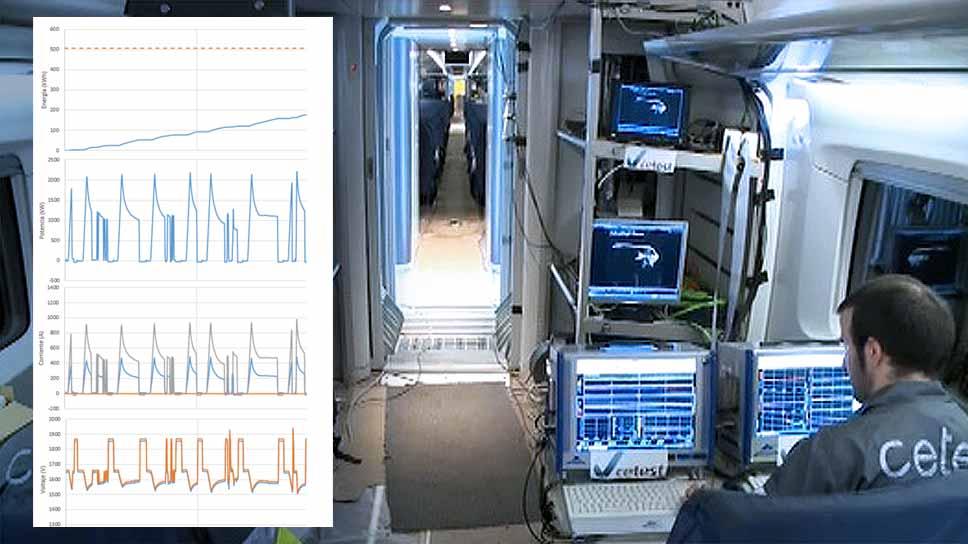 Cetest: Energy consumption