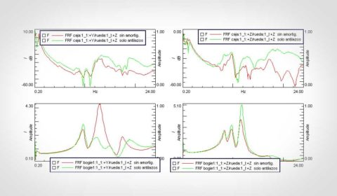 Modal analysis with on-track excitation